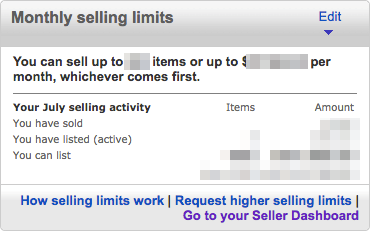 Monthly selling limits
